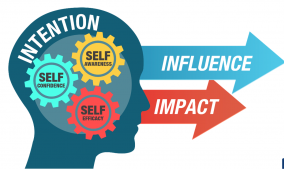 Self Leadership & Influencing Skills